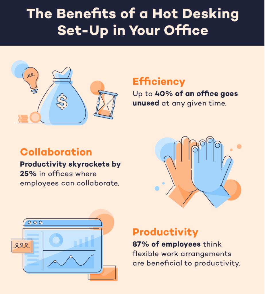 benefits of hot desking image