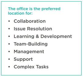 office location benefits