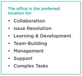 office location benefits