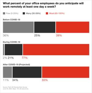 return to work stats