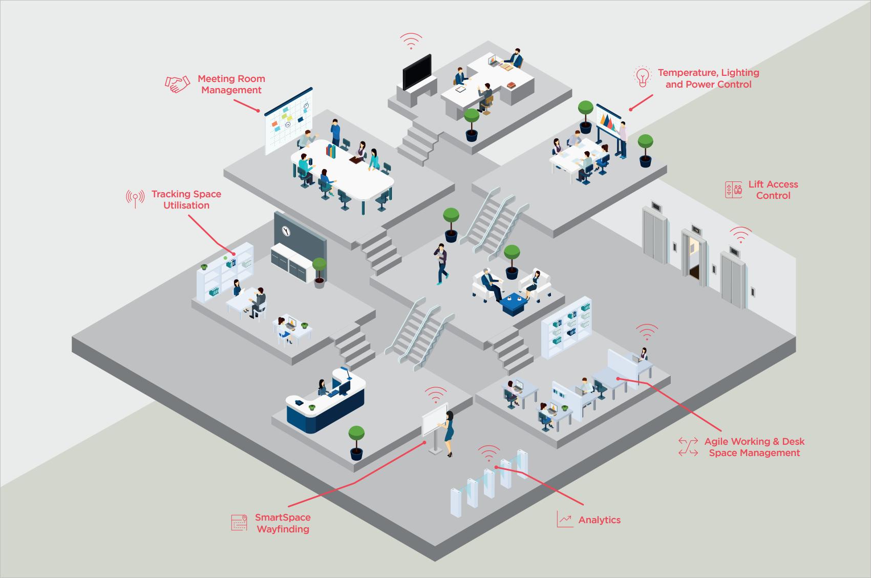 smart workspace illustration